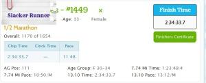 Ventura Marathon Results