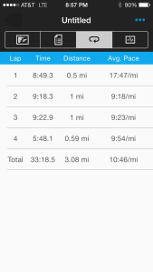 Mile 2 was not that fast- the Garmin got a little cuckoo.